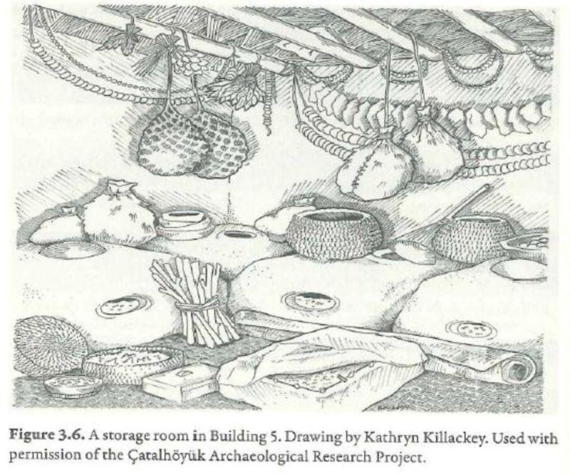 tarihöncesinde anadolu yeme alışkanlıkları