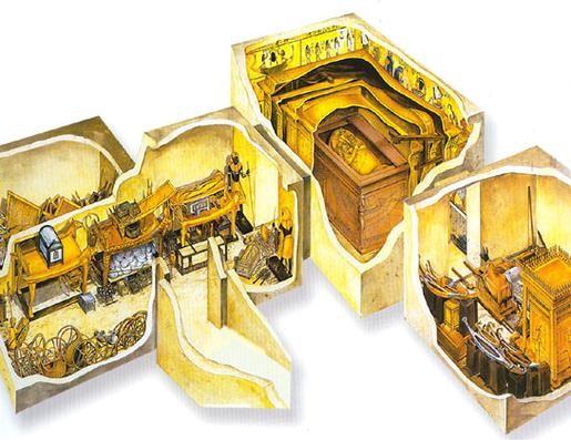 Kral Tutankamon'un mezarının 3 boyutlu görüntüsü