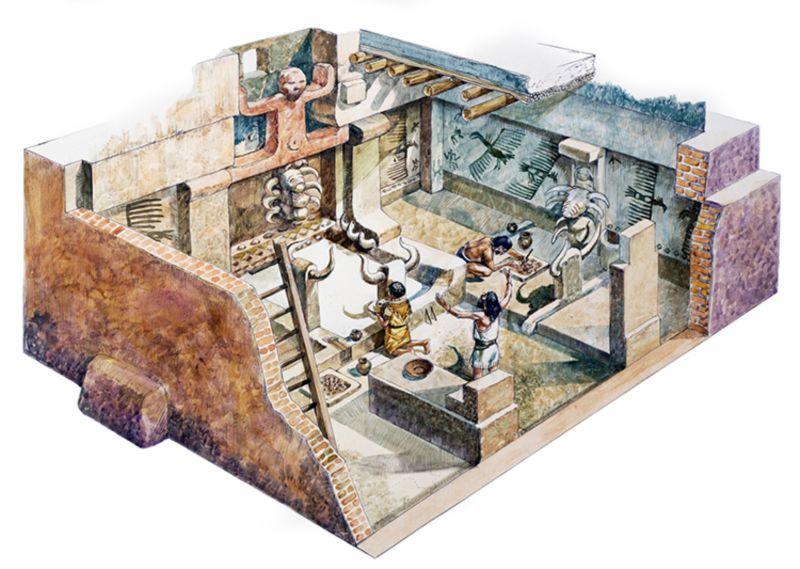 çatal höyük evleri ile ilgili görsel sonucu