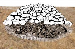 Neolitik Toplu Mezarda Akrabalar Ve Şiddet Mağdurları Birlikte Gömülmüş