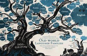 Araştırmacılar günümüzden 6000 yıl önce konuşulan Proto Hint-Avrupa dilini teorik olarak yeniden inşa etti ve seslendirdi.