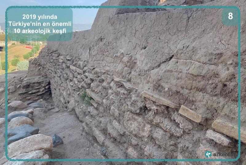 2019 arkeoloji keşifleri